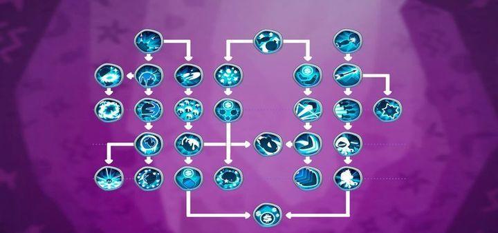猴子塔防6游戏