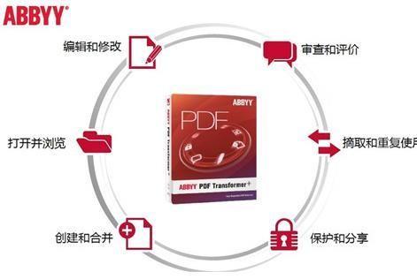 ABBYY PDF Transformer破解版下载
